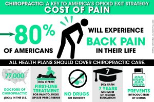 F4CP_cost_of_pain_infographic_back